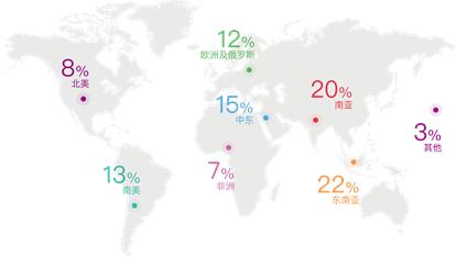 APUS全球用户分布