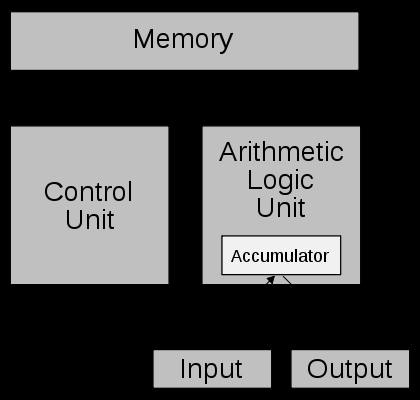 摩尔定律注定失效 存储优先架构是AI芯片的未来