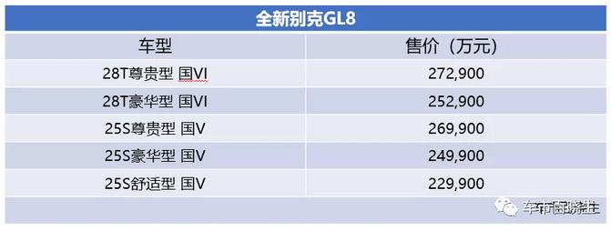"""国六时代即将到来 MPV先行者别克GL8率先""""换芯"""""""