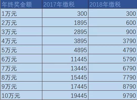 2019年國內經濟新聞_...圖表來源:每日經濟新聞-2019大學畢業生就業去哪 新一線虹吸四成...