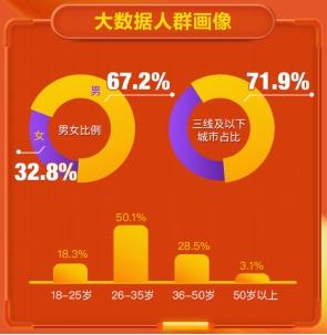 大搜车推出弹个车两周年 中国汽车流通市场的变局与新生