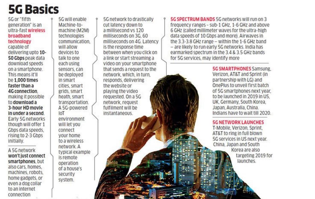 印度为何5G梦难圆:运营商高负债 光纤铺设率低