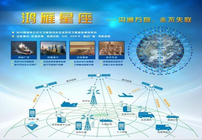 """""""鸿雁""""星座首发星成功发射 一期60颗卫星预计2022年组网运营"""