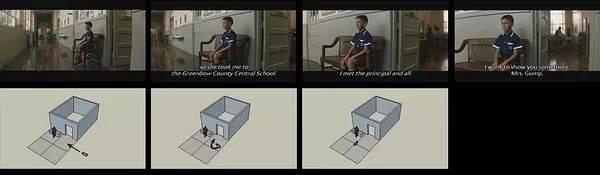 电影镜头中运动画面的几种常见处理方法