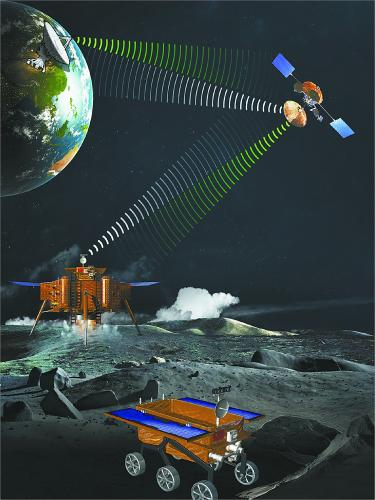 嫦娥四号在月球背面着陆的模拟图。