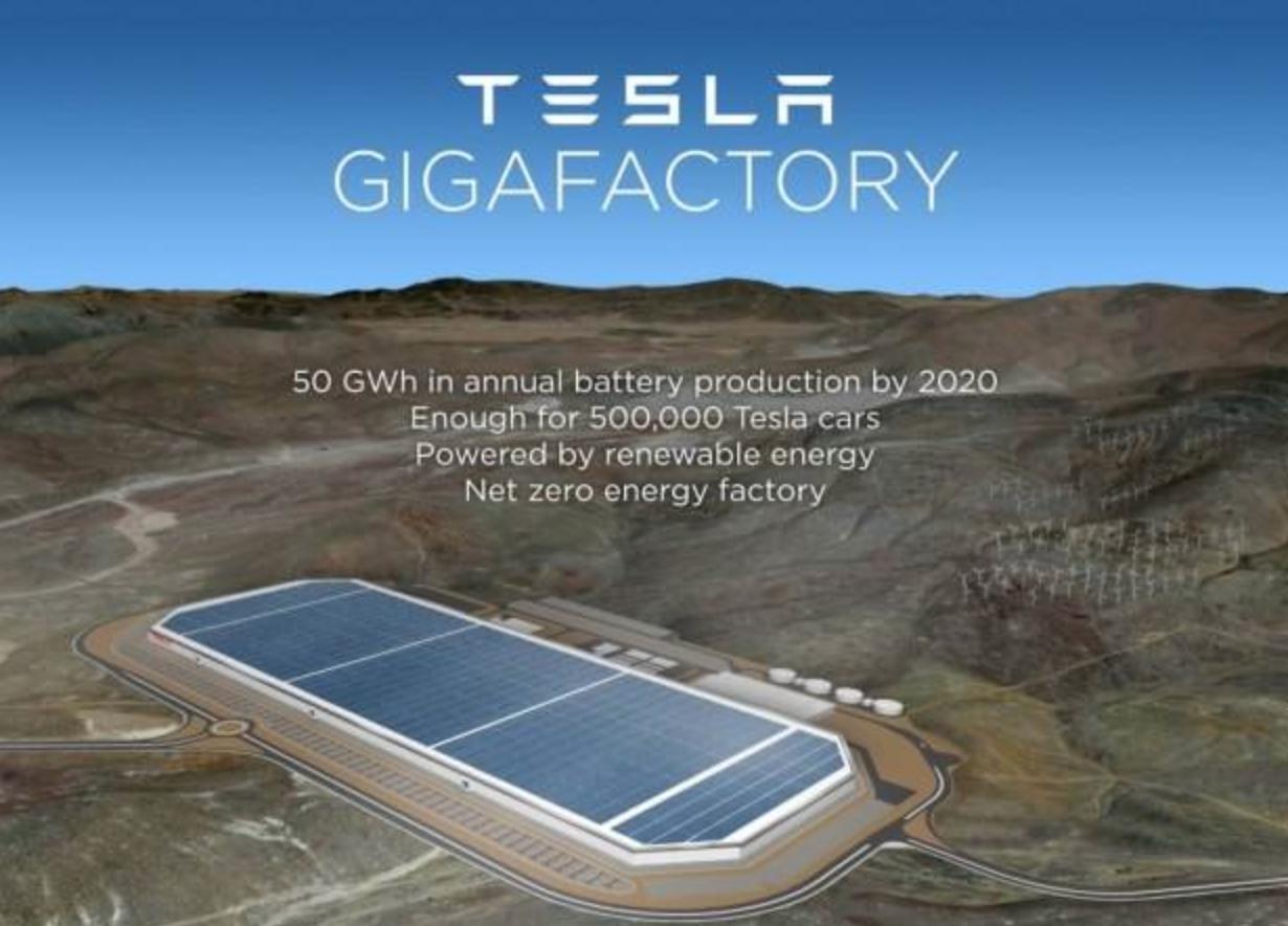 """特斯拉将在中国建立美国之外第一个""""超级工厂"""""""