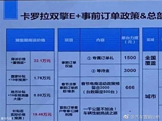 插混丰田卡罗拉补贴后或预售19.46万起