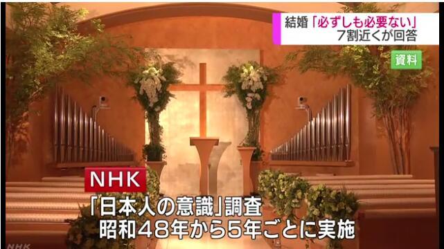 """日媒调查:约7成受访者认为""""不一定非要结婚"""""""