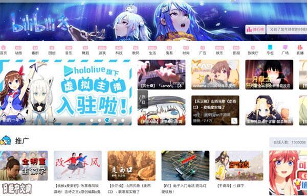 日本hololive旗下虚拟主播进驻中国B站