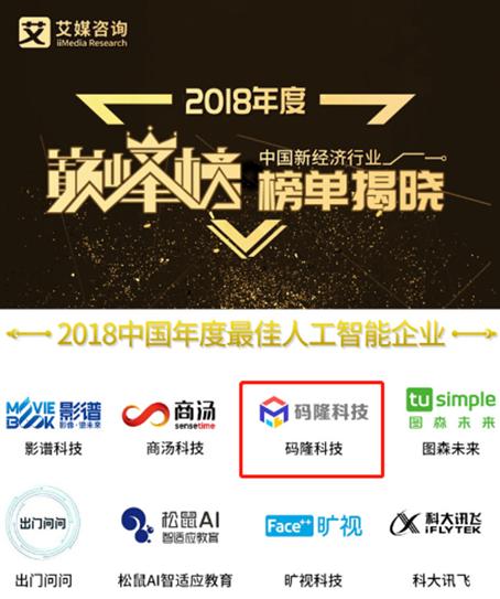 """码隆科技获评艾媒""""中国年度最佳人工智能企业"""""""