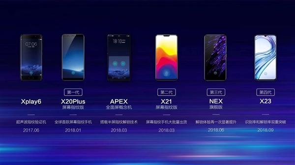 从屏幕指纹出发 中国厂商会不会主导手机行业未来?