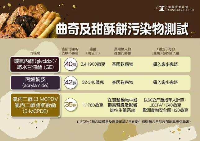 无印良品饼干被曝致癌 其产物频现质量题目