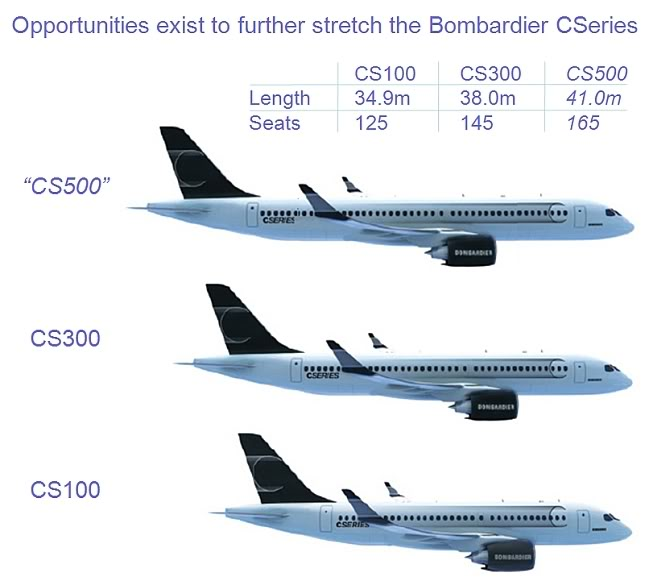 鉴于A220销量可观 空客考虑增加该机型载客量