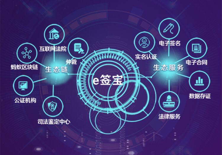中国首份电子签名生态大数据报告讲了什么?