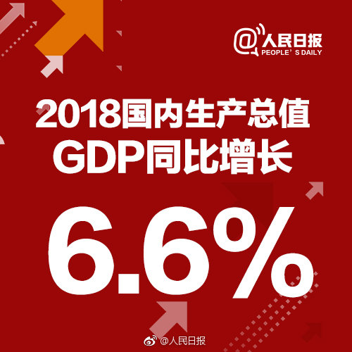 国家统计局:中国GDP首次突破90万亿 同比增长6.6%