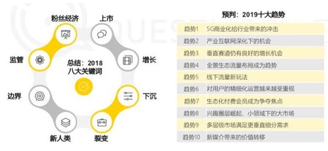 中国移动互联网年度大报告:八大关键词与十大趋势