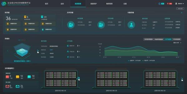 深信服发布企业级分布式存储aStor-EDS