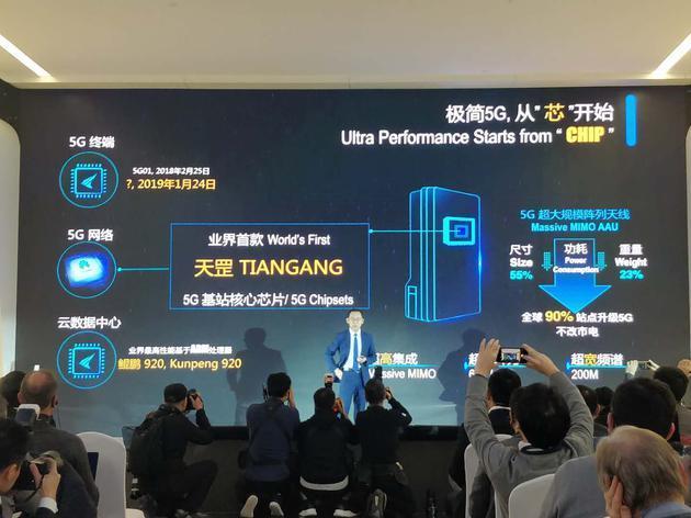 华为发布业界首款5G基站芯片:天罡芯片