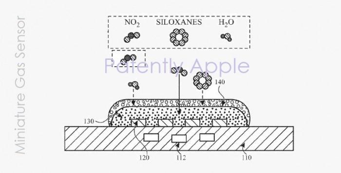 苹果获有毒气体传感器专利 保护用户免受生物危害