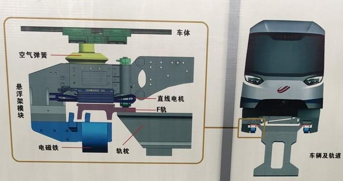 中国首列商用磁浮2.0版列车启动提速测试