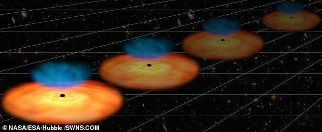 超级黑洞揭示宇宙膨胀速度比预期更快