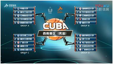 CUBA大区赛抽签结果出炉 三月起争夺32强名额