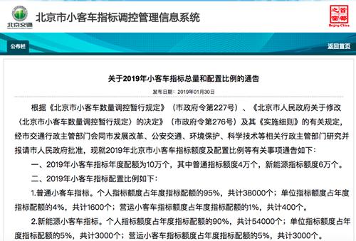 北京公布2019小客车指标总量:年度配额为10万个