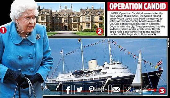英媒曝光秘密计划:假如脱欧引爆骚乱,女王撤离伦敦