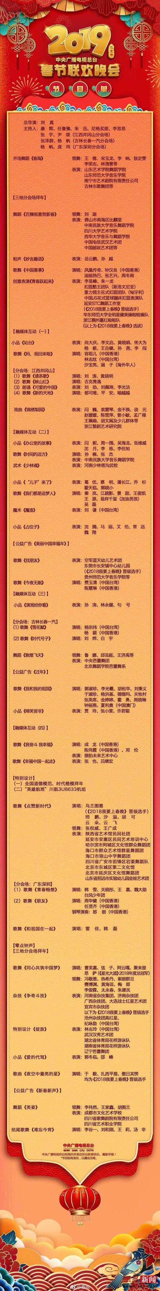 2019央视春晚节目单公布,先睹为快