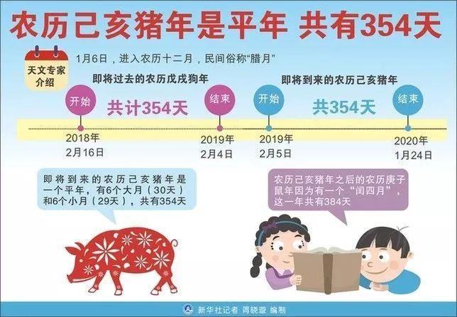 """农历2019年无""""立春""""节气!微信上线春节新功能,今天这样拜年有"""