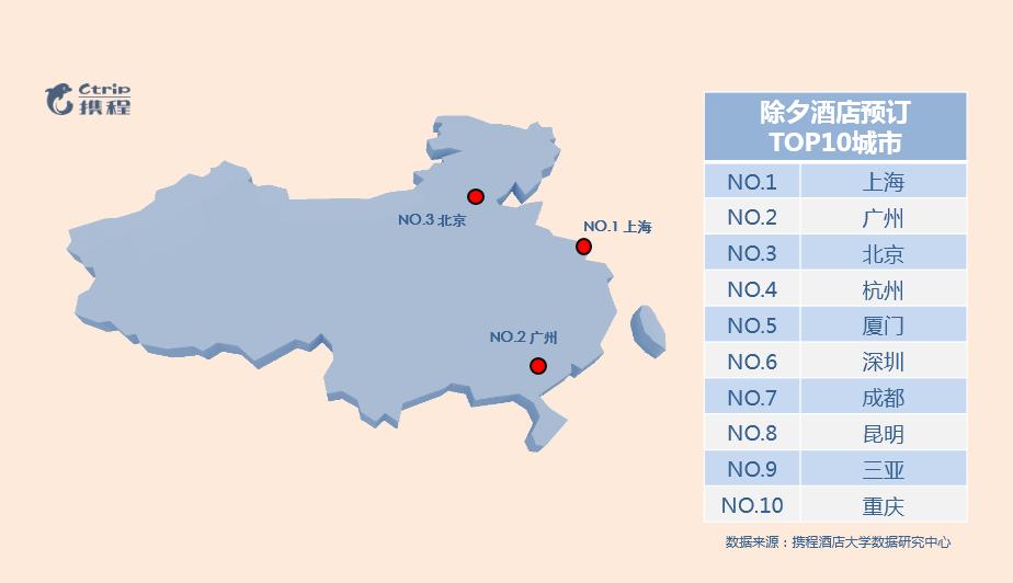 携程春节酒店大数据:除夕夜高低星酒店各占一半