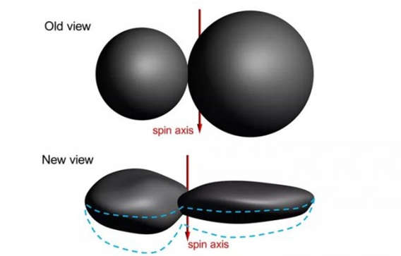 新视野号最新图片:2014 MU69更像两个煎饼