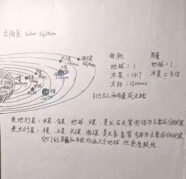 父亲给女儿手绘6张流浪地球讲解图