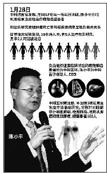 疟疾治癌症?钟南山:下结论太早