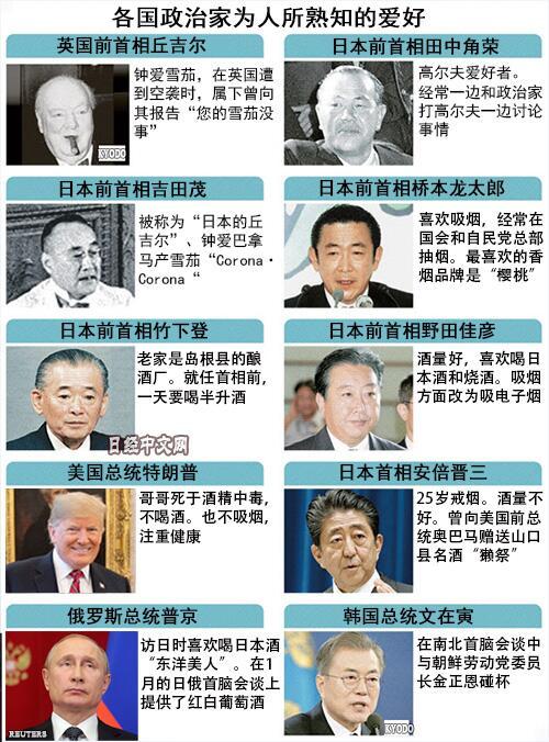 日媒:日本政客过去曾嗜烟好酒,但如今烟酒已不再是日本的政治道具