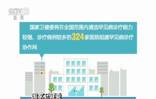 卫健委:宣布建立全国罕见病诊疗协作网 提高罕见病诊疗水平