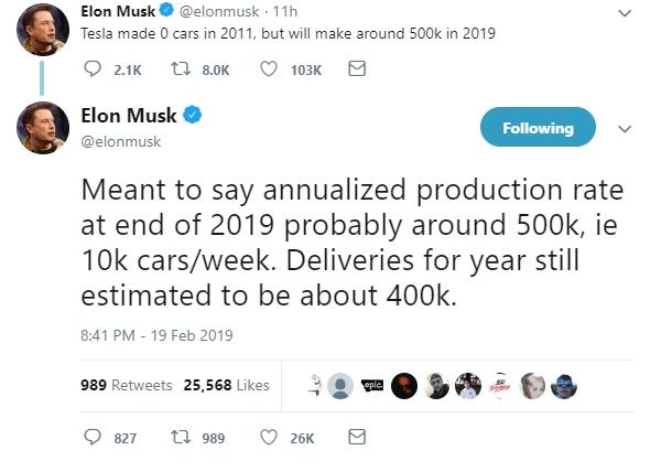 定50万年产量忙改口 马斯克:是说年底能到这水平