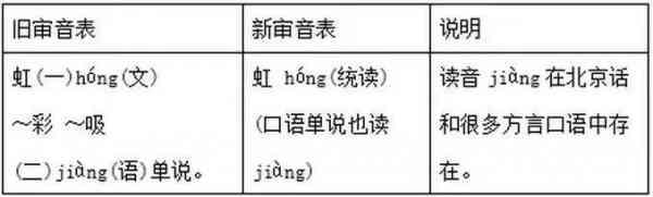 警方通报李某草事件调查情况:成立专案组立案侦查