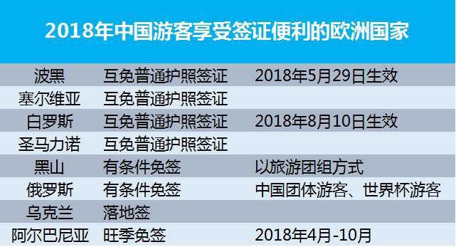 中国游客赴欧洲旅游大数据报告(2018)