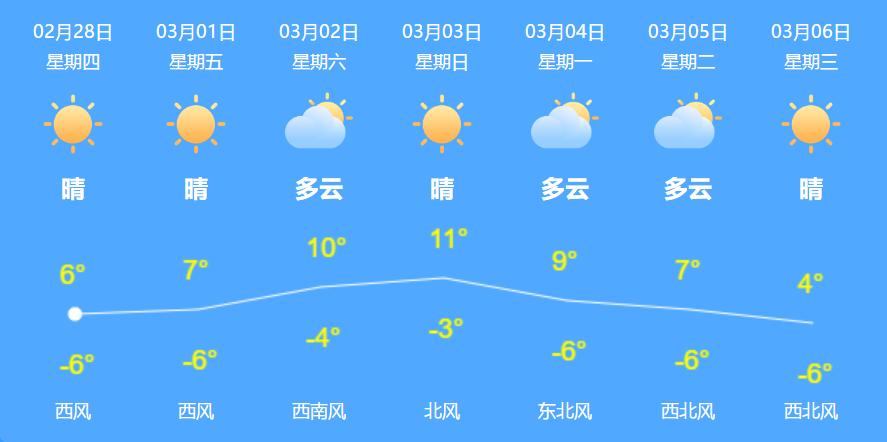 今天啥天?黑龙江省多地出现重度及严重空气污染