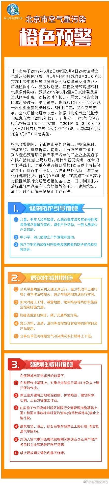 北京3月2日至4日启动空气重污染橙色预警