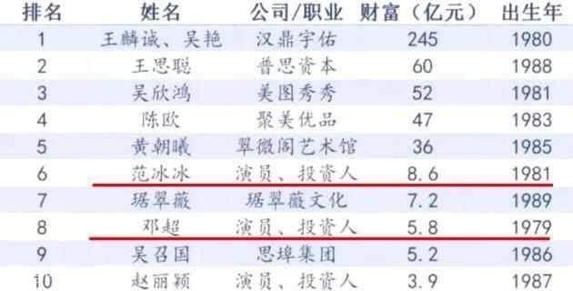 娱乐圈隐形富豪,杜海涛赵丽颖身家上亿,李维嘉竟然也这么有钱