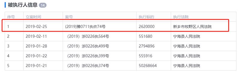 知豆汽车股权冻结6.6亿 2018年销量大跌