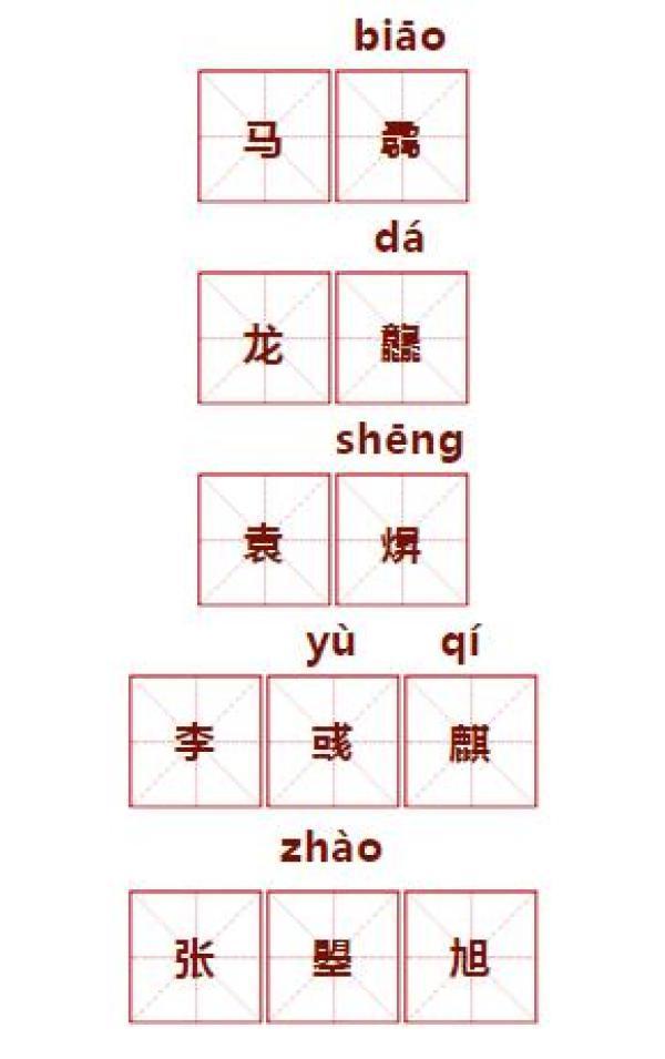 生僻字歌�yk�9�m9�b_一些市民起的生僻字名字   如:李伯翳(y),宋燚(y),   李惢(ruǐ)赑(b)