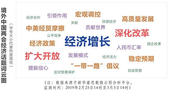 外媒:中国两会值得世界期待