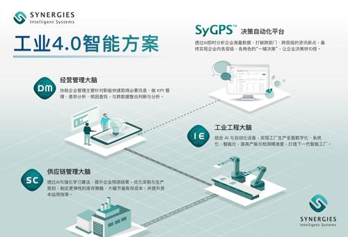 讯能集思: 制造领域人工智能第一品牌