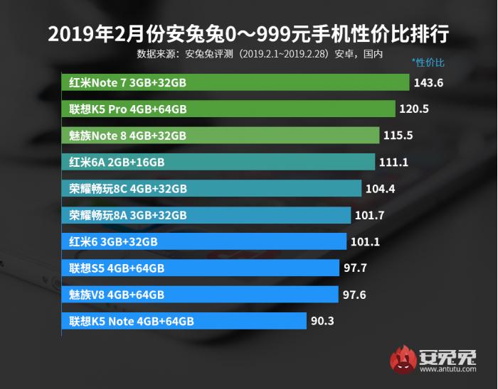 2019只能手機排行榜_超薄手機排行榜2019前五名