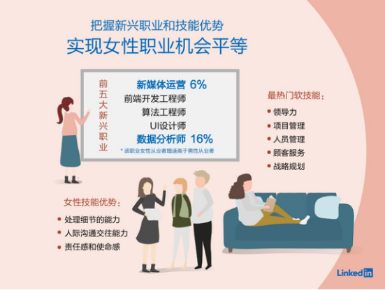 中国新兴职业报告:女性数据分析师比男性高16%