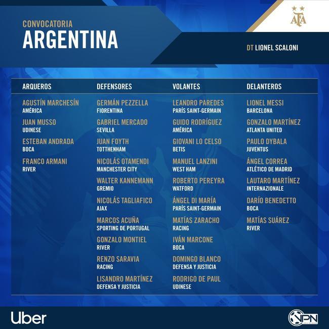 阿根廷本期大名单