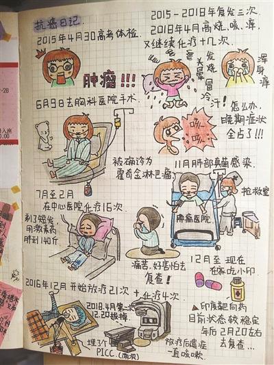21岁女大学生绘Q版抗癌日记鼓励病友